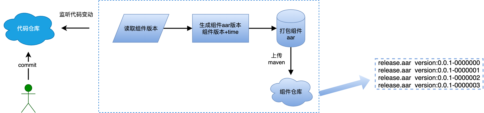 Untitled Diagram (38).png