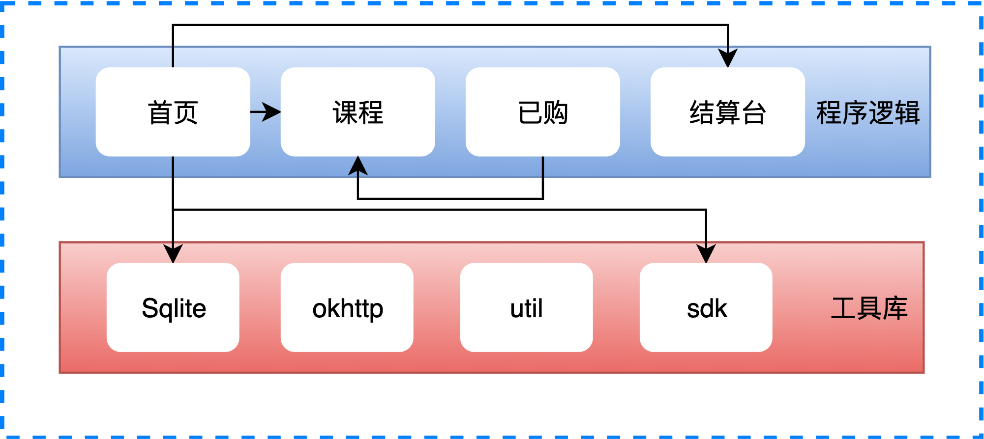 Untitled Diagram (23).png