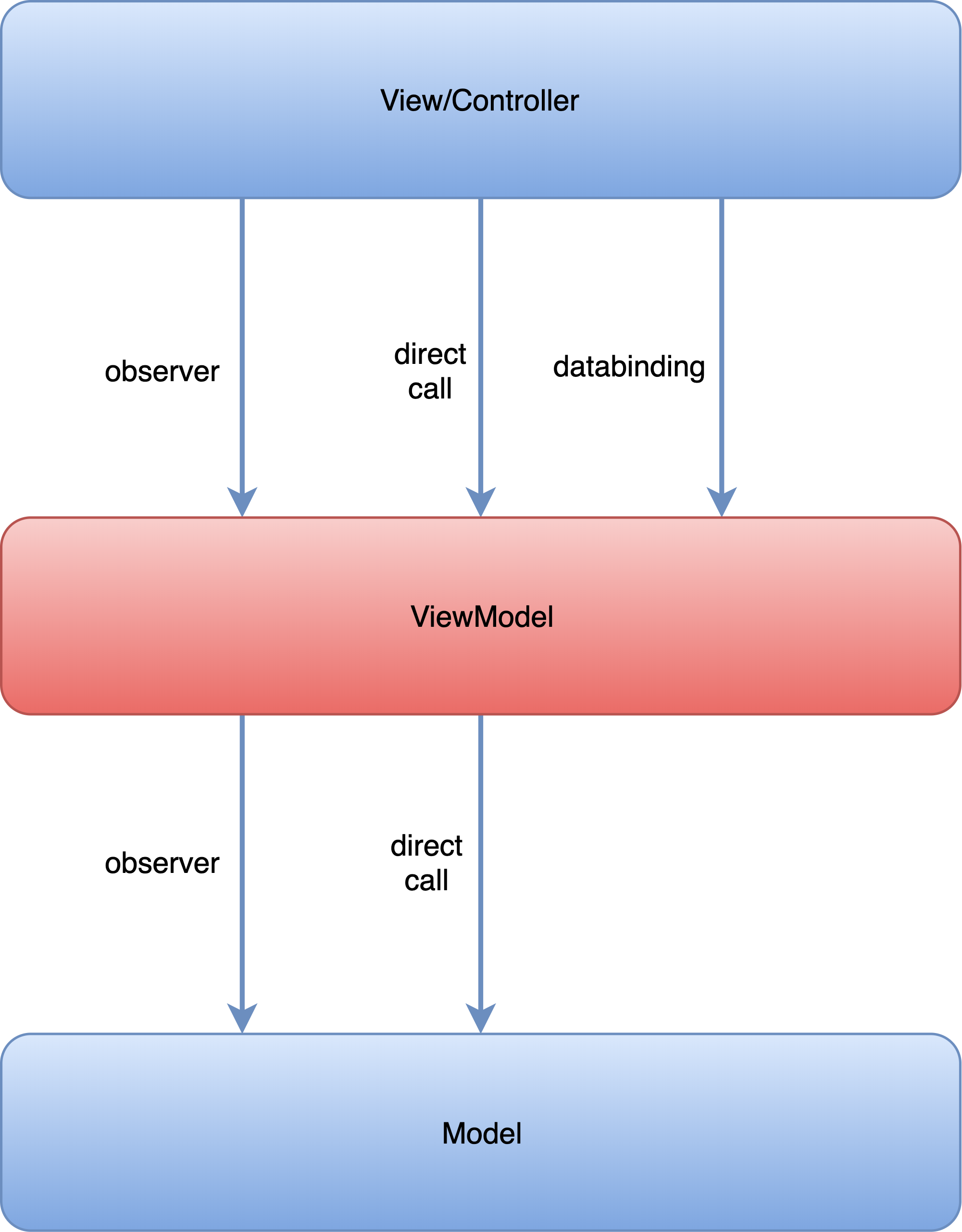 Untitled Diagram (57).png